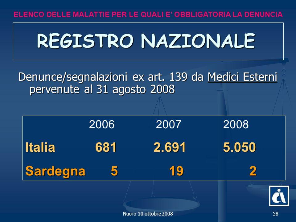 Nuoro 10 ottobre 200858 REGISTRO NAZIONALE Denunce/segnalazioni ex art.