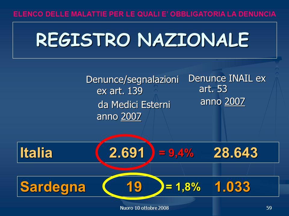 Nuoro 10 ottobre 200859 REGISTRO NAZIONALE Denunce/segnalazioni ex art.