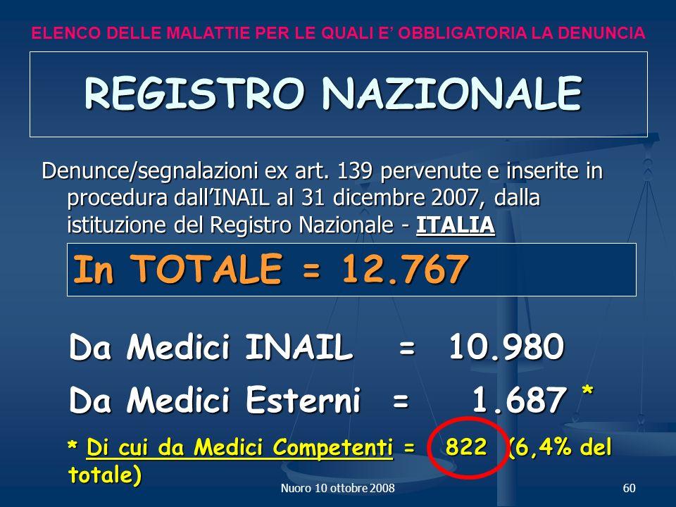 Nuoro 10 ottobre 200860 REGISTRO NAZIONALE Denunce/segnalazioni ex art.