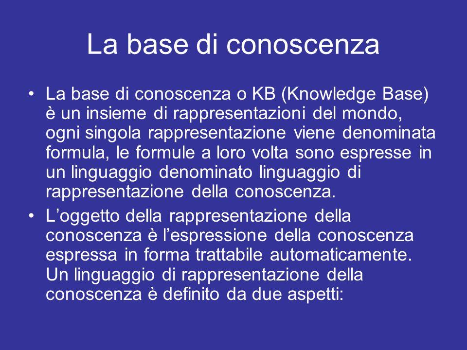 regola: soggetto + verbo + complemento Disporre le parole rispettando una regola non è sufficiente per dare loro un significato: es.