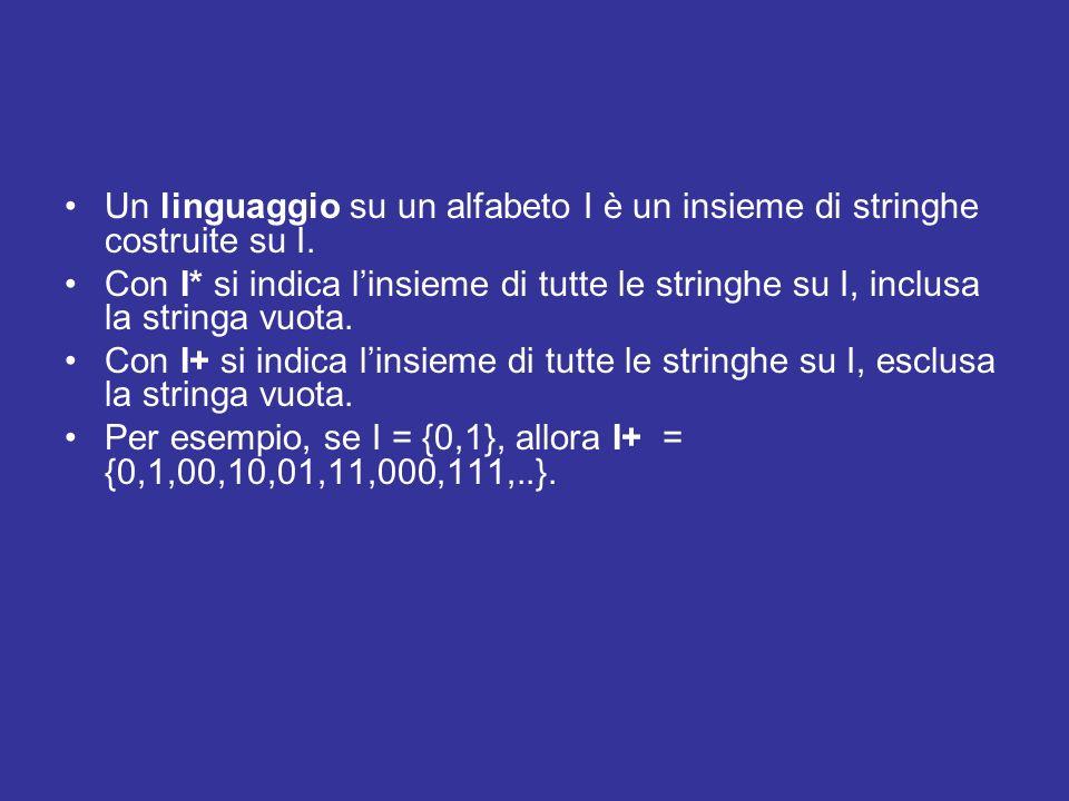 Esempi di alfabeti per i linguaggi naturali possono essere: italiano, composto da 21 lettere; inglese, composto da 26 lettere.