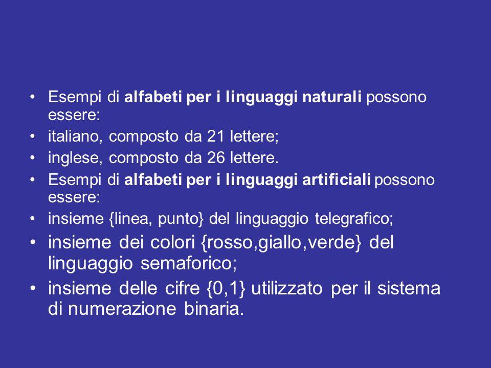 GRAMMATICA Dopo aver definito un linguaggio L su un alfabeto I, il primo problema che bisogna risolvere è la rappresentazione del linguaggio.