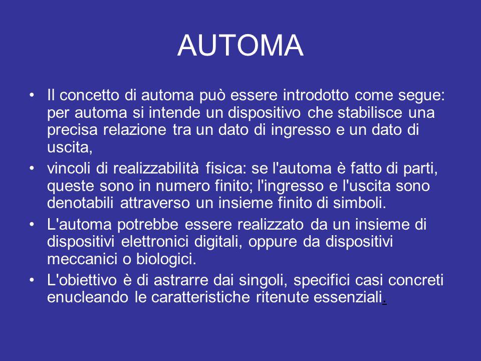 AUTOMA In pratica, lautoma accetta in input una qualsiasi stringa e risponde SI se la stringa appartiene al linguaggio associato, NO altrimenti.