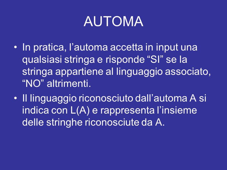 AUTOMA In generale, un automa è un dispositivo in grado di eseguire da solo, cioè in modo automatico, senza lintervento di una persona, una sequenza di azioni stabilite in precedenza.