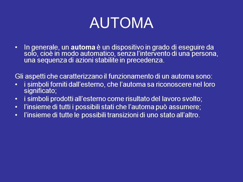 Il comportamento di un automa può essere descritto da un algoritmo che specifica le azioni da compiere e del quale lautoma è lesecutore.