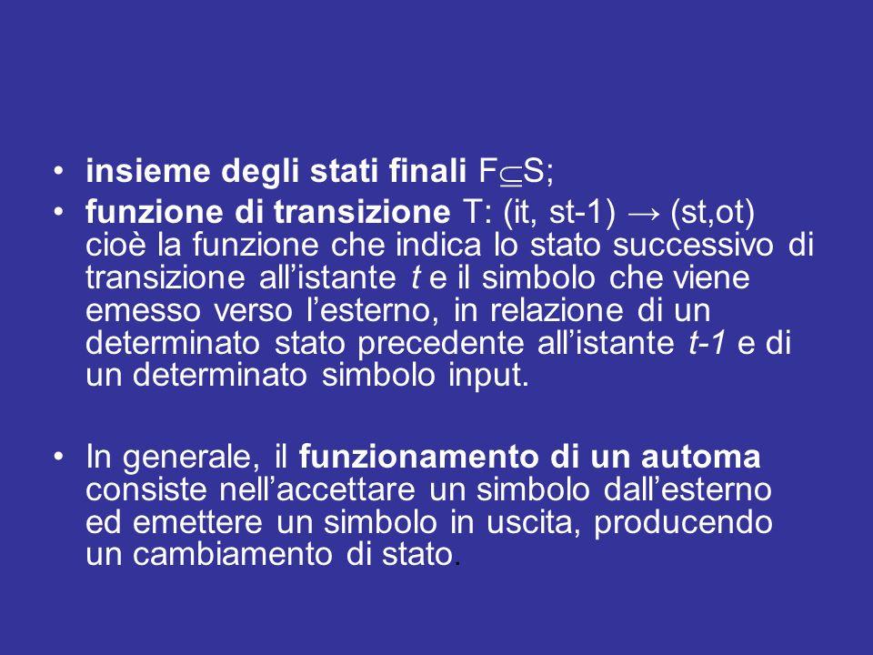 Una stringa sarà riconosciuta dallautoma se, partendo dallo stato iniziale s0 e avendo come input la stringa, esso dopo un certo numero di transizioni di stato si troverà in uno stato finale di F; se alla fine lautoma non si trova in uno stato finale, allora la stringa sarà rifiutata.