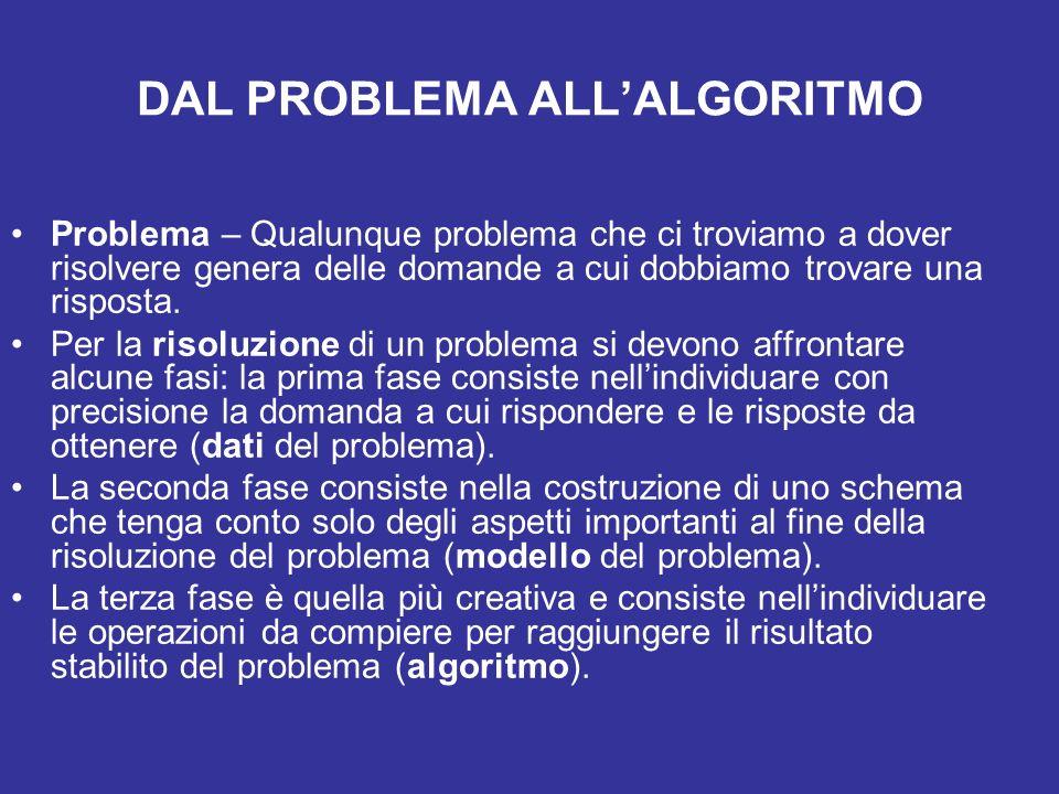 Dati e Azioni Nella descrizione del problema occorre anzitutto definire i dati iniziali (dati di input) sui quali basare la soluzione del problema; essi non devono essere né sovrabbondanti né troppo ridotti.