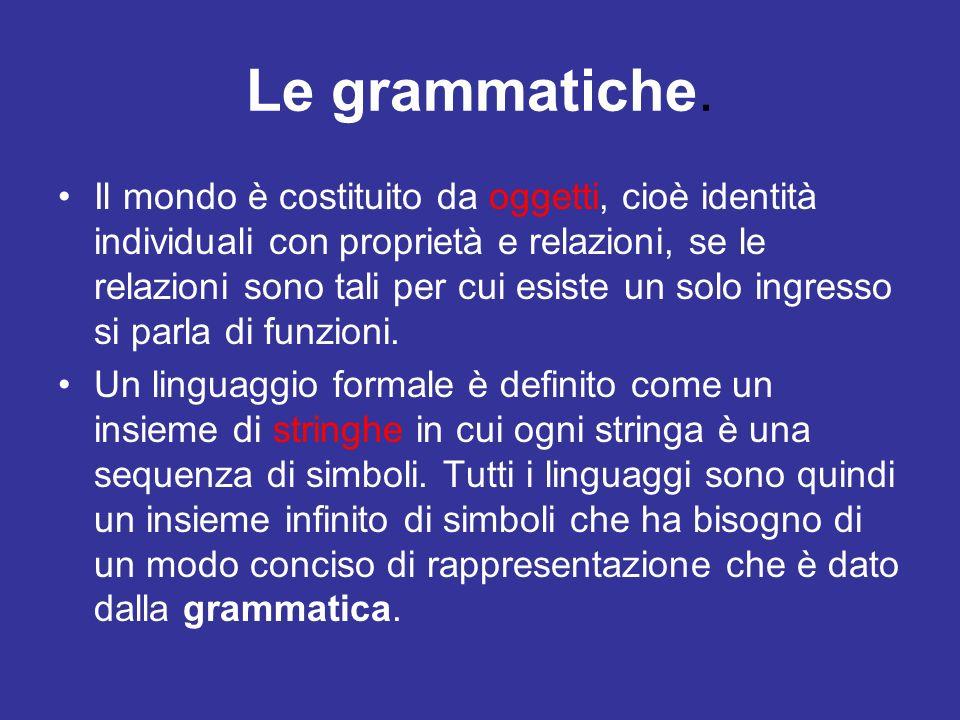 Le grammatiche. Il mondo è costituito da oggetti, cioè identità individuali con proprietà e relazioni, se le relazioni sono tali per cui esiste un sol