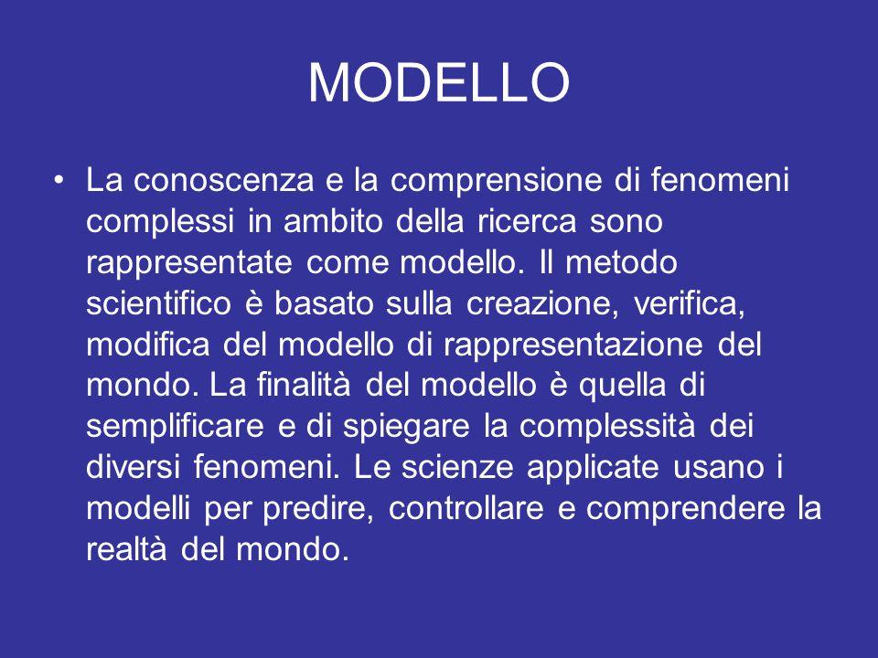 Il modello è una rappresentazione che contiene gli elementi essenziali degli oggetti o degli eventi che si realizzano nel mondo reale.