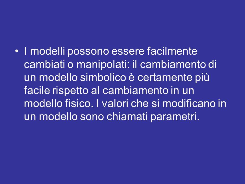La costruzione del modello passa attraverso quattro fasi: SEMPLIFICAZIONE e IDEALIZZAZIONE si identificano gli elementi essenziali della struttura (oggetti ed eventi).