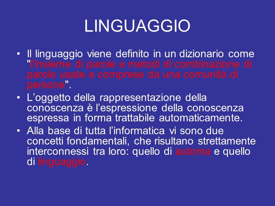 SEMANTICA La sintassi del linguaggio che descrive le possibili configurazioni che costituiscono le formule.