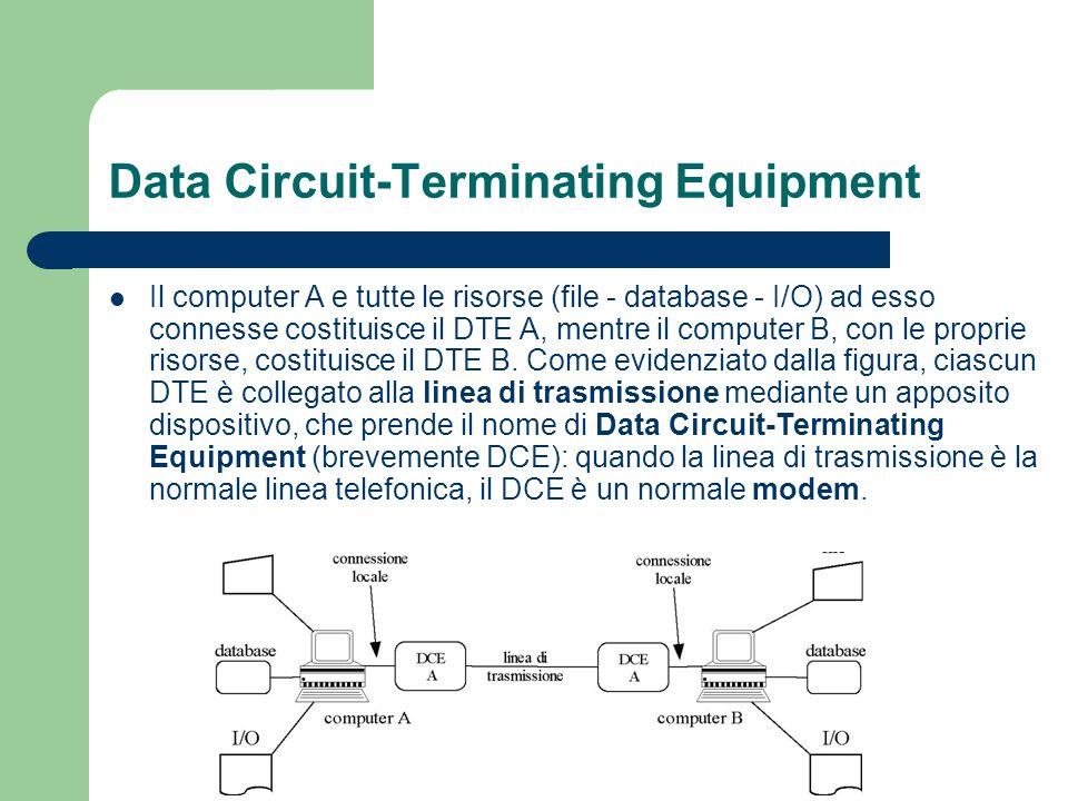 Data Circuit-Terminating Equipment Il computer A e tutte le risorse (file - database - I/O) ad esso connesse costituisce il DTE A, mentre il computer