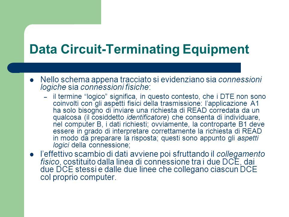 Data Circuit-Terminating Equipment Nello schema appena tracciato si evidenziano sia connessioni logiche sia connessioni fisiche: – il termine logico s