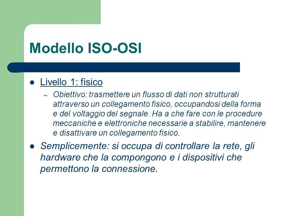 Modello ISO-OSI Livello 2: datalink – Obiettivo: permettere il trasferimento affidabile di dati attraverso il livello fisico.