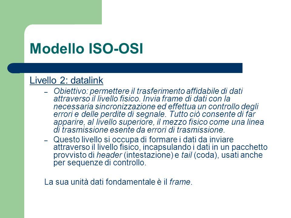 Modello ISO-OSI Livello 2: datalink – Obiettivo: permettere il trasferimento affidabile di dati attraverso il livello fisico. Invia frame di dati con
