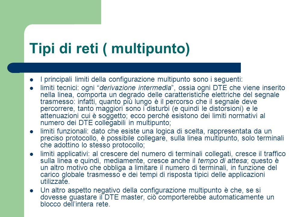 Tipi di reti ( multipunto) I principali limiti della configurazione multipunto sono i seguenti: limiti tecnici: ogni derivazione intermedia, ossia ogn