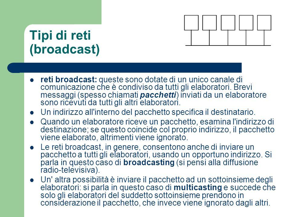 Tipi di reti (broadcast) reti broadcast: queste sono dotate di un unico canale di comunicazione che è condiviso da tutti gli elaboratori. Brevi messag
