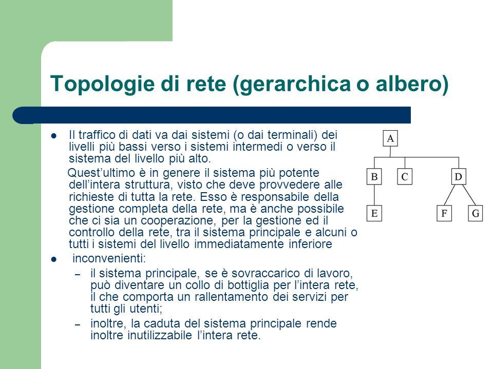 Topologie di rete (gerarchica o albero) Il traffico di dati va dai sistemi (o dai terminali) dei livelli più bassi verso i sistemi intermedi o verso i