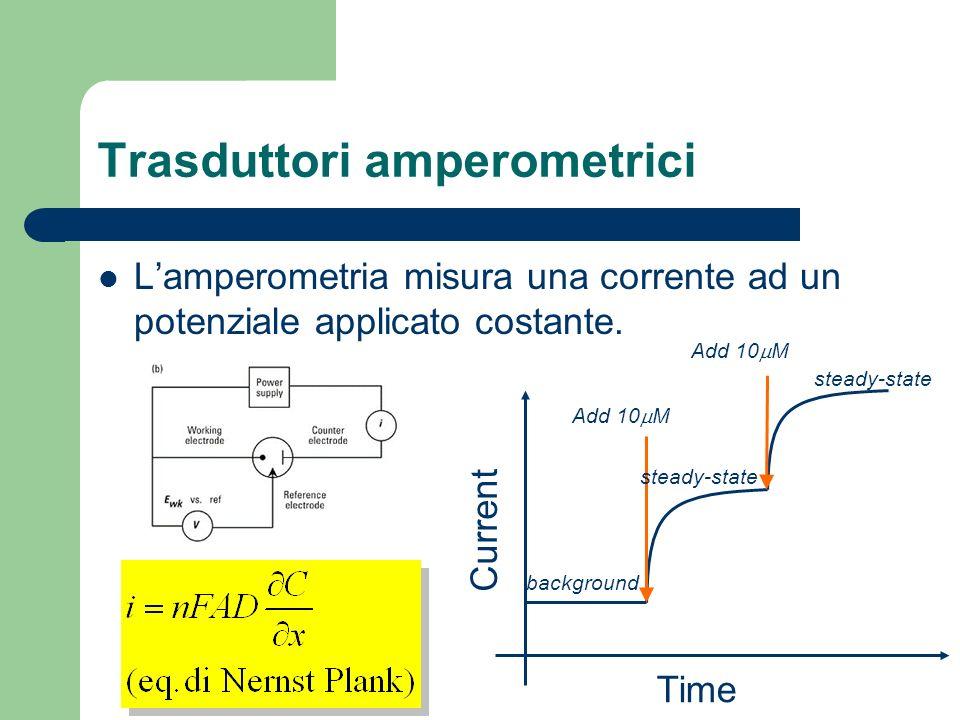 Trasduttori amperometrici Lamperometria misura una corrente ad un potenziale applicato costante. Current Time background Add 10 M steady-state