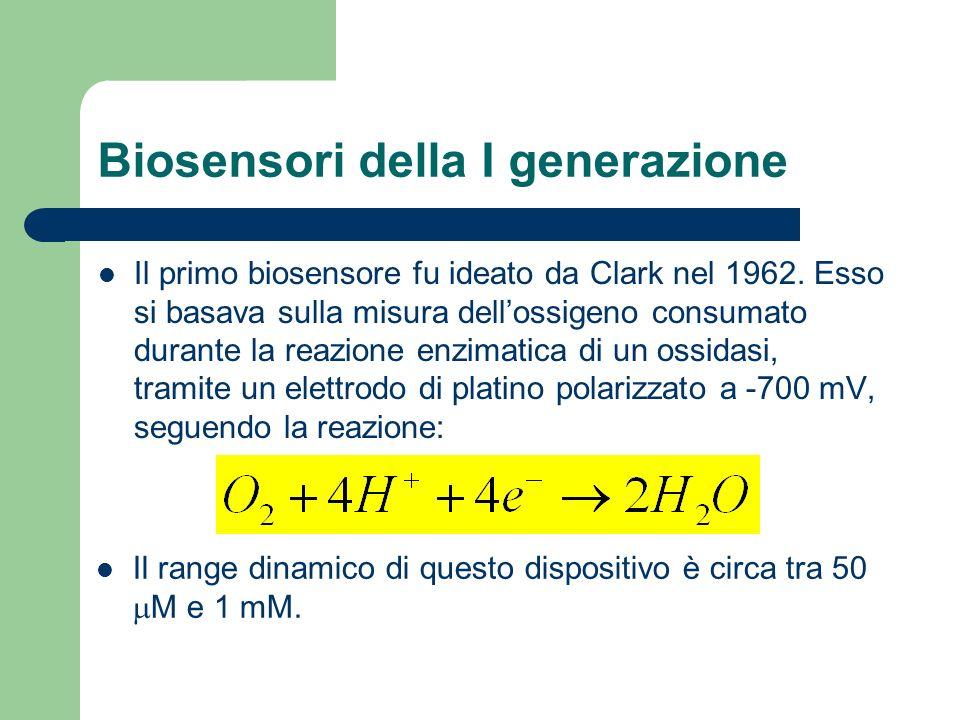 Biosensori della I generazione Il primo biosensore fu ideato da Clark nel 1962. Esso si basava sulla misura dellossigeno consumato durante la reazione