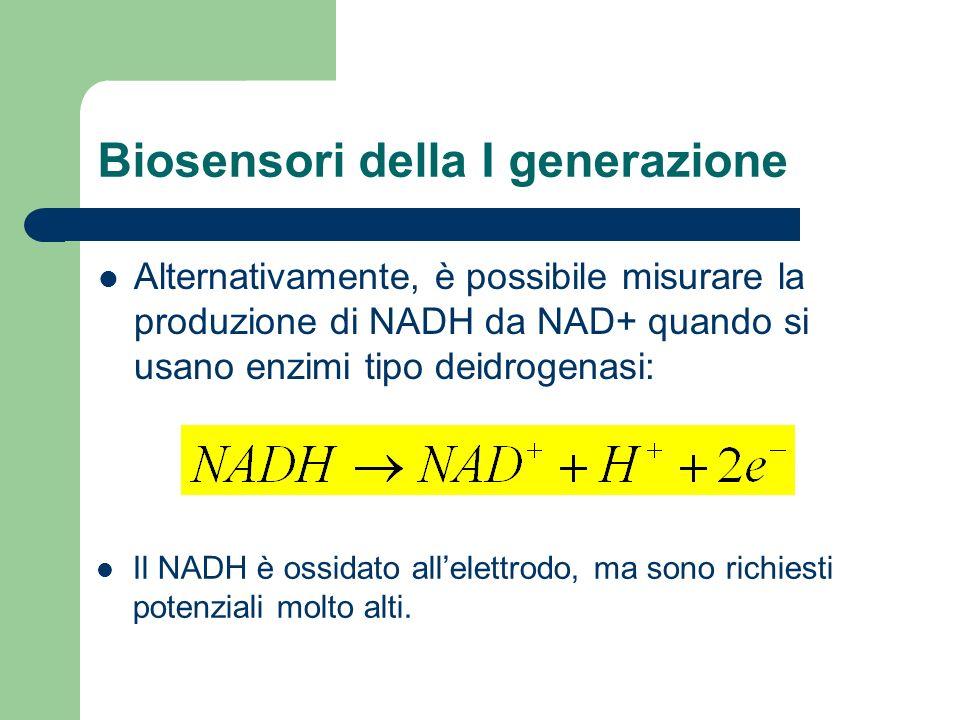 Biosensori della I generazione Alternativamente, è possibile misurare la produzione di NADH da NAD+ quando si usano enzimi tipo deidrogenasi: Il NADH