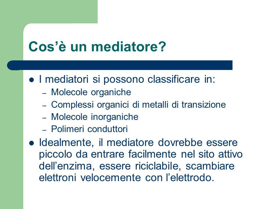 Cosè un mediatore? I mediatori si possono classificare in: – Molecole organiche – Complessi organici di metalli di transizione – Molecole inorganiche