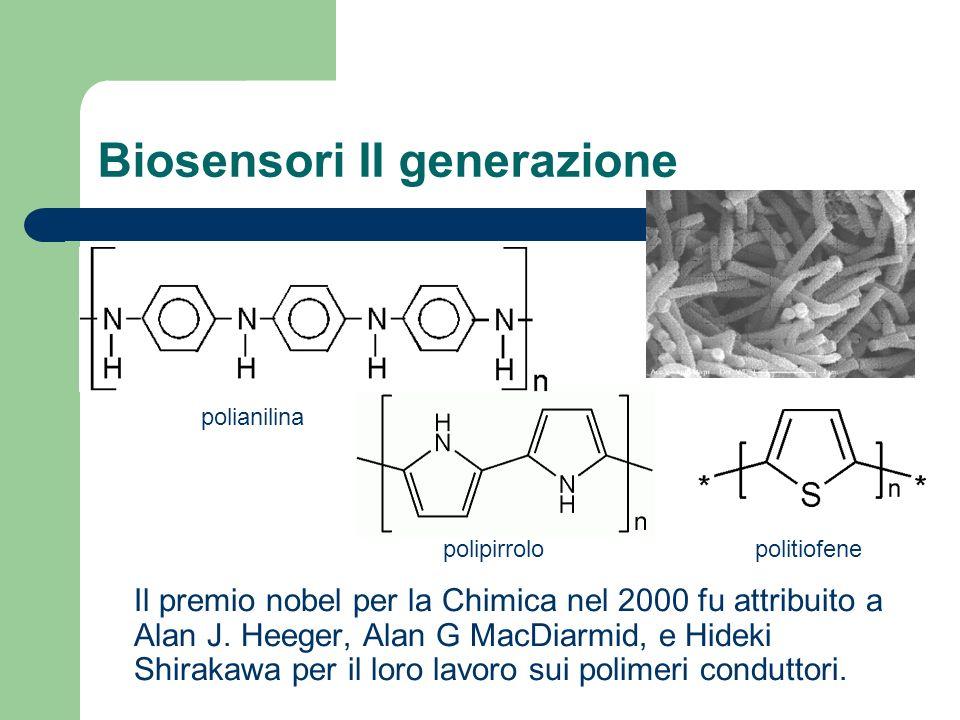 Biosensori II generazione Il premio nobel per la Chimica nel 2000 fu attribuito a Alan J. Heeger, Alan G MacDiarmid, e Hideki Shirakawa per il loro la