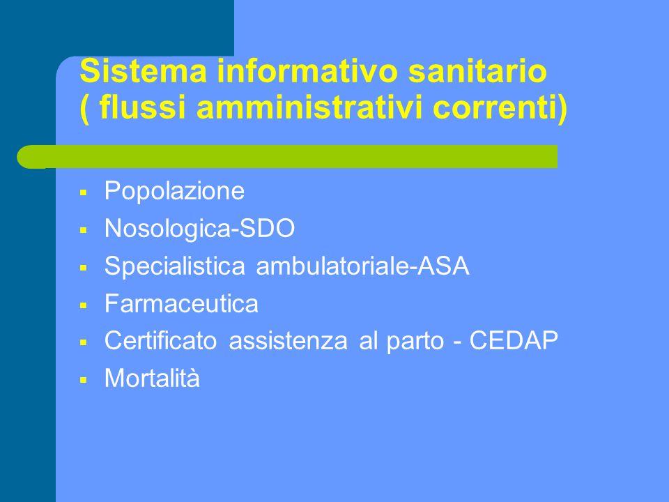 Sistema informativo sanitario ( flussi amministrativi correnti) Popolazione Nosologica-SDO Specialistica ambulatoriale-ASA Farmaceutica Certificato as