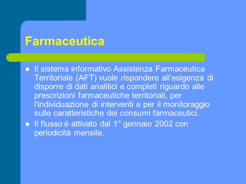 Farmaceutica Il sistema informativo Assistenza Farmaceutica Territoriale (AFT) vuole rispondere allesigenza di disporre di dati analitici e completi r