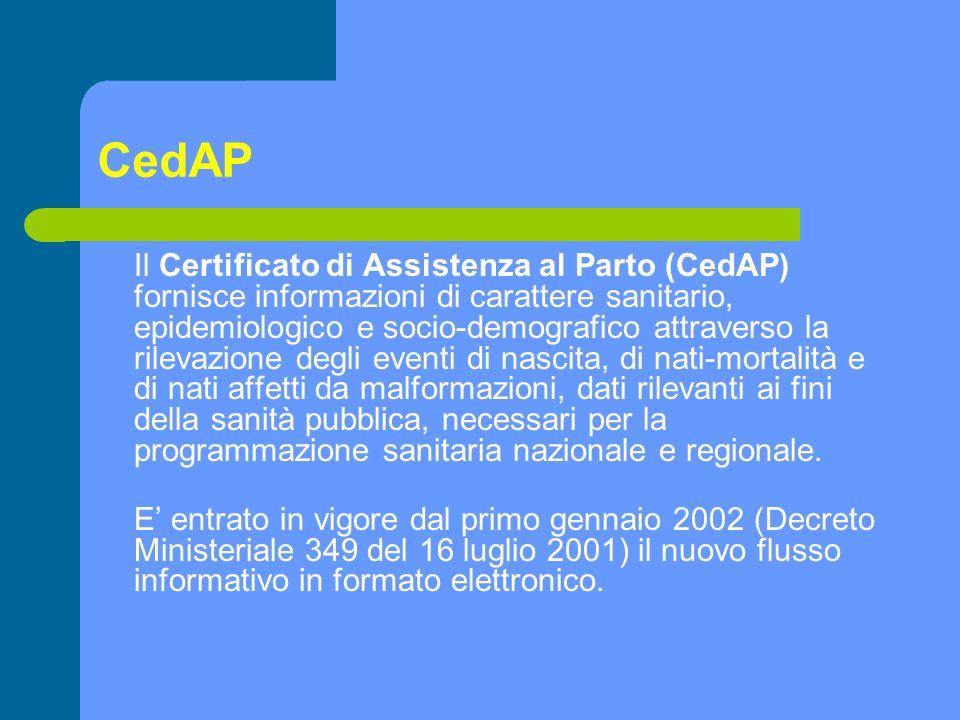 CedAP Il Certificato di Assistenza al Parto (CedAP) fornisce informazioni di carattere sanitario, epidemiologico e socio-demografico attraverso la ril