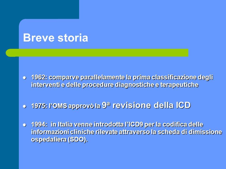 1962: comparve parallelamente la prima classificazione degli interventi e delle procedure diagnostiche e terapeutiche 1962: comparve parallelamente la