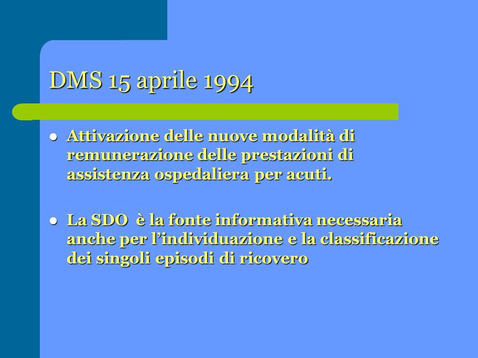 DMS 15 aprile 1994 Attivazione delle nuove modalità di remunerazione delle prestazioni di assistenza ospedaliera per acuti. Attivazione delle nuove mo