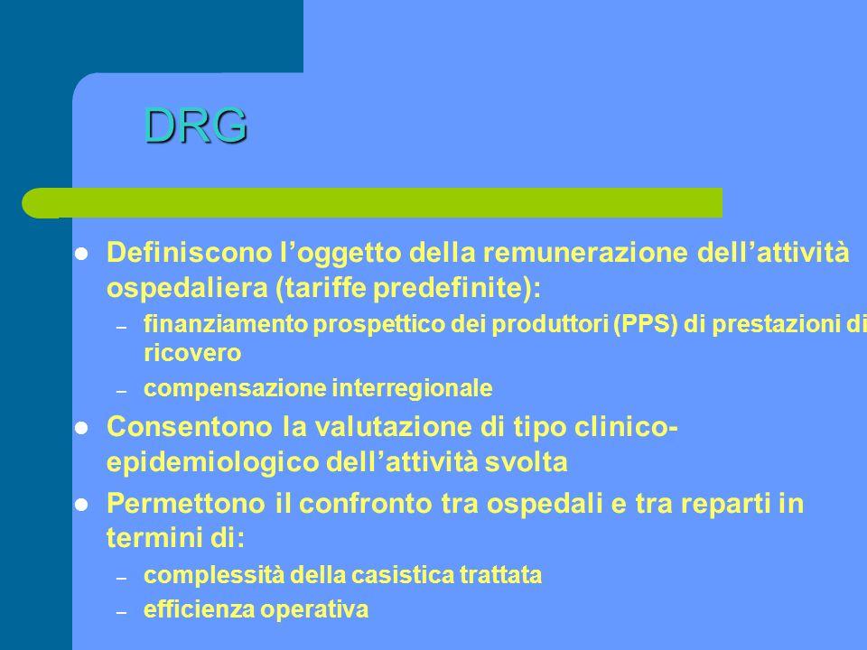 Definiscono loggetto della remunerazione dellattività ospedaliera (tariffe predefinite): – finanziamento prospettico dei produttori (PPS) di prestazio