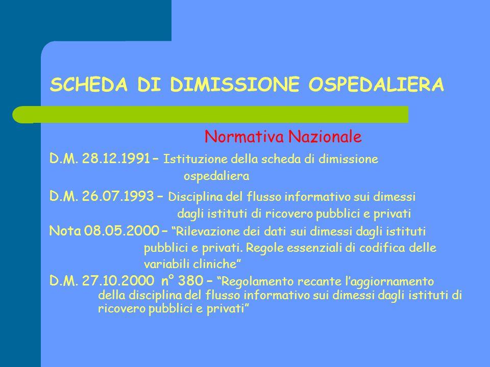 SCHEDA DI DIMISSIONE OSPEDALIERA Normativa Nazionale D.M. 28.12.1991 – Istituzione della scheda di dimissione ospedaliera D.M. 26.07.1993 – Disciplina