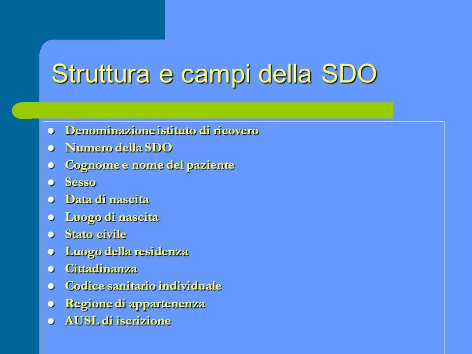 Struttura e campi della SDO Denominazione istituto di ricovero Denominazione istituto di ricovero Numero della SDO Numero della SDO Cognome e nome del