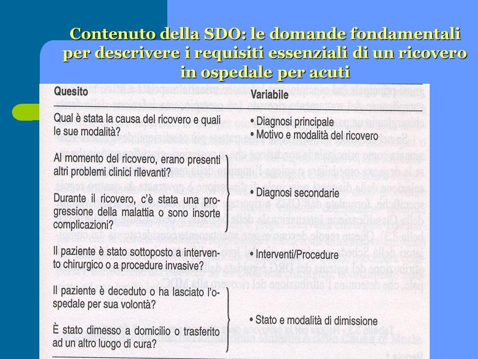 Contenuto della SDO: le domande fondamentali per descrivere i requisiti essenziali di un ricovero in ospedale per acuti