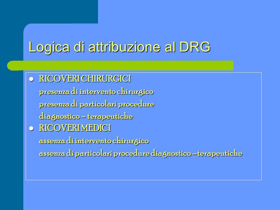 Logica di attribuzione al DRG RICOVERI CHIRURGICI RICOVERI CHIRURGICI presenza di intervento chirurgico presenza di particolari procedure diagnostico