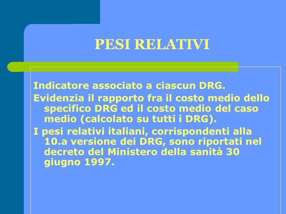 PESI RELATIVI Indicatore associato a ciascun DRG. Evidenzia il rapporto fra il costo medio dello specifico DRG ed il costo medio del caso medio (calco