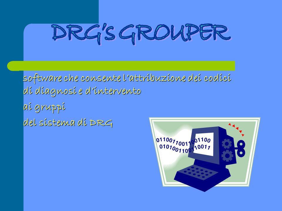 software che consente lattribuzione dei codici di diagnosi e dintervento ai gruppi del sistema di DRG