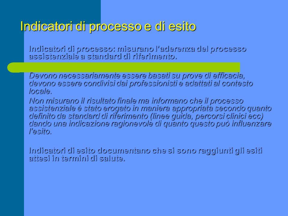 Indicatori di processo e di esito Indicatori di processo: misurano laderenza del processo assistenziale a standard di riferimento. Devono necessariame