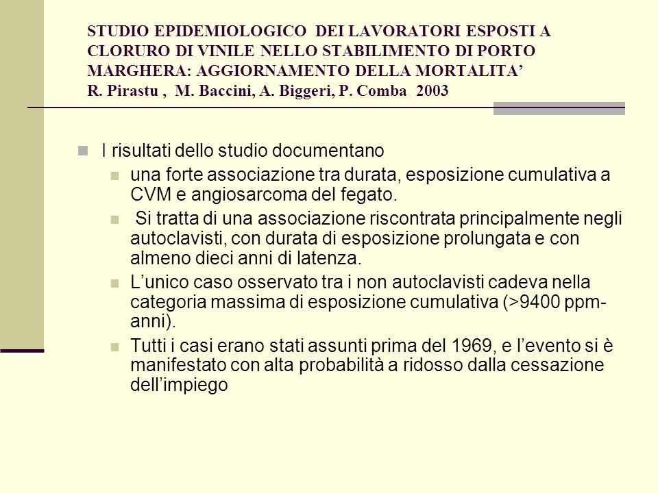 STUDIO EPIDEMIOLOGICO DEI LAVORATORI ESPOSTI A CLORURO DI VINILE NELLO STABILIMENTO DI PORTO MARGHERA: AGGIORNAMENTO DELLA MORTALITA R. Pirastu, M. Ba