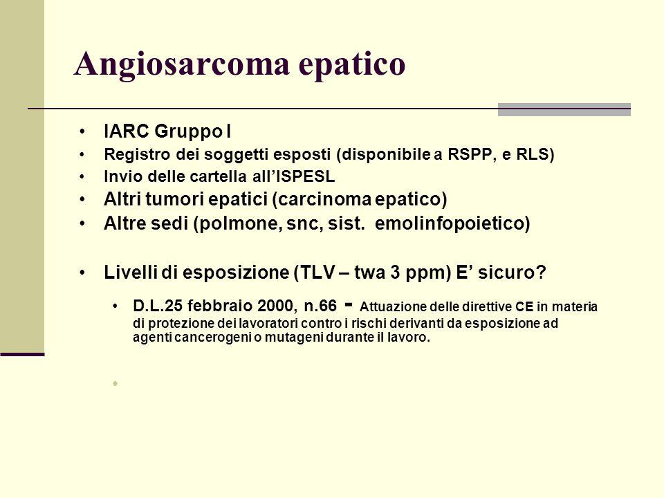 Angiosarcoma epatico IARC Gruppo I Registro dei soggetti esposti (disponibile a RSPP, e RLS) Invio delle cartella allISPESL Altri tumori epatici (carc