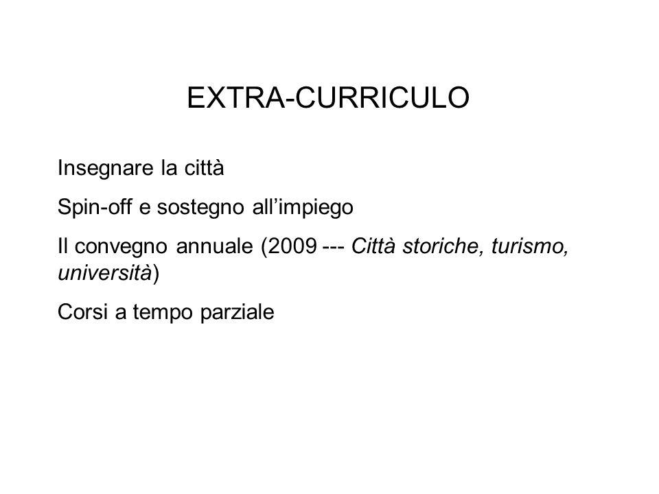 EXTRA-CURRICULO Insegnare la città Spin-off e sostegno allimpiego Il convegno annuale (2009 --- Città storiche, turismo, università) Corsi a tempo parziale