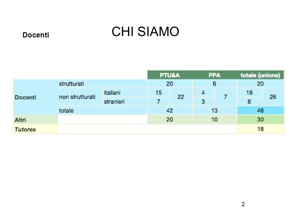 2 CHI SIAMO Docenti