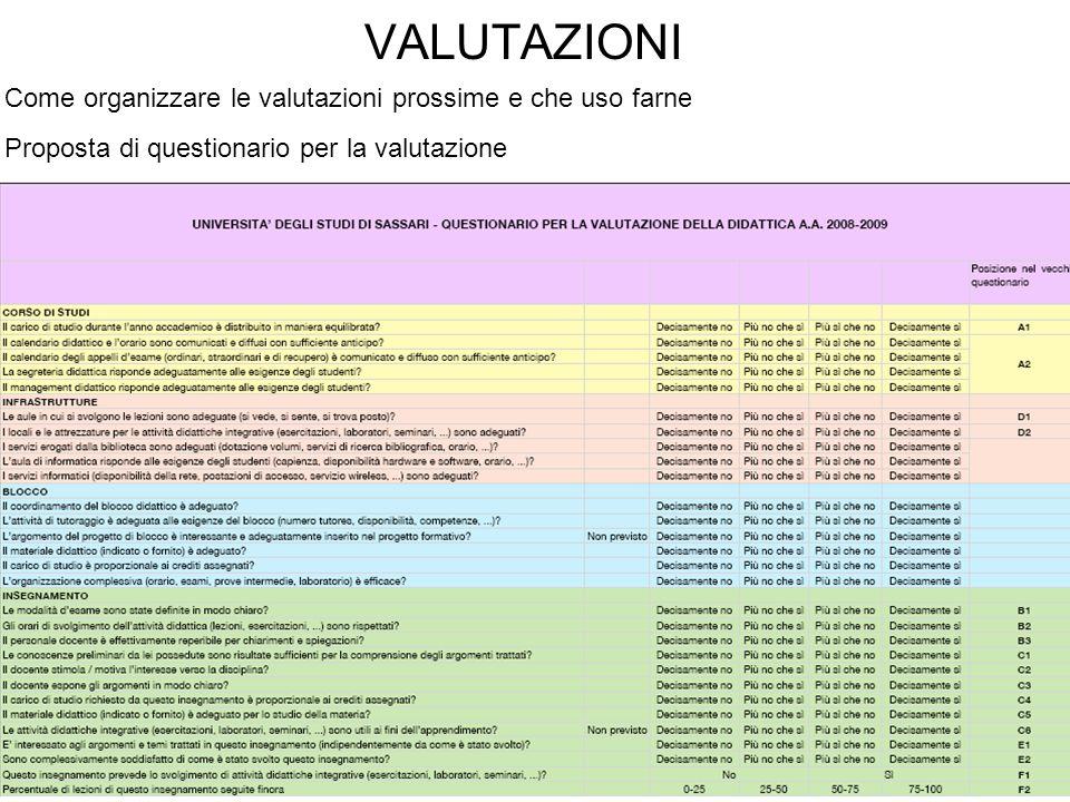 7 Come organizzare le valutazioni prossime e che uso farne VALUTAZIONI Proposta di questionario per la valutazione