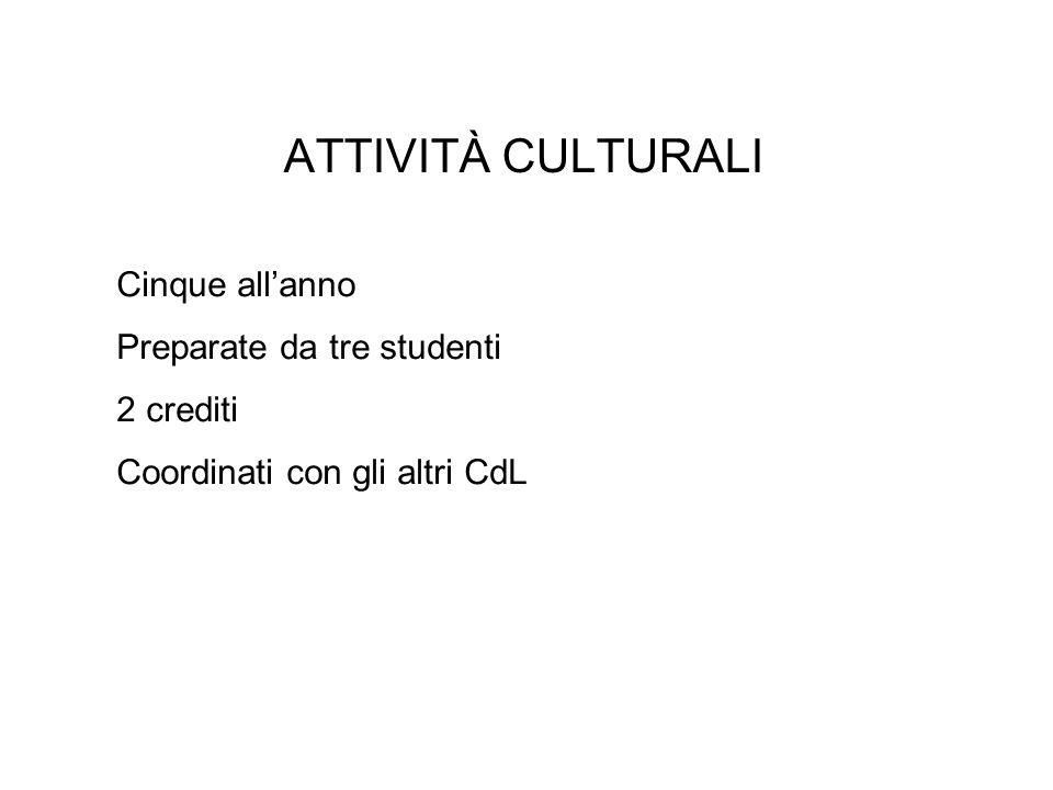 ATTIVITÀ CULTURALI Cinque allanno Preparate da tre studenti 2 crediti Coordinati con gli altri CdL