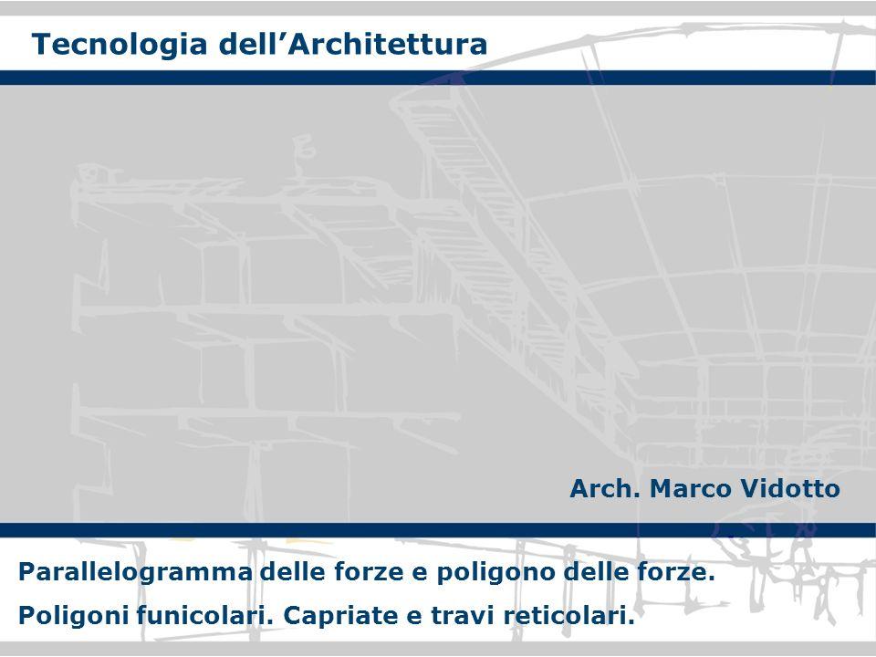 Tecnologia dellArchitettura Arch. Marco Vidotto Parallelogramma delle forze e poligono delle forze. Poligoni funicolari. Capriate e travi reticolari.