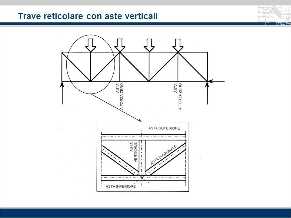 Trave reticolare con aste verticali