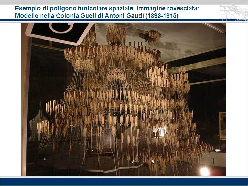 Esempio di poligono funicolare spaziale. Immagine rovesciata: Modello nella Colonia Guell di Antoni Gaudì (1898-1915)