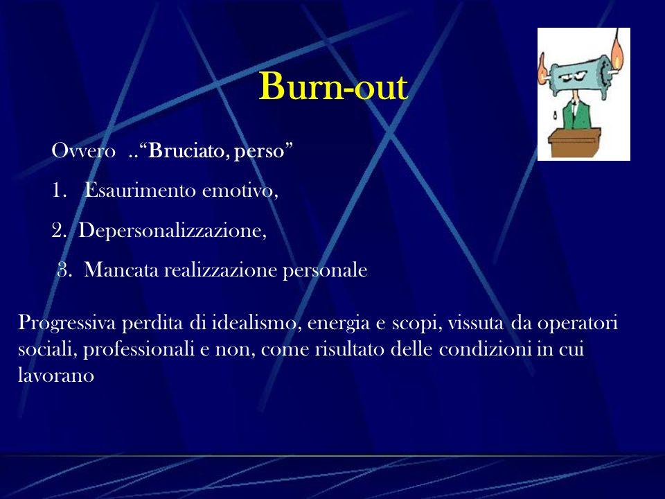 Burn-out Progressiva perdita di idealismo, energia e scopi, vissuta da operatori sociali, professionali e non, come risultato delle condizioni in cui lavorano Ovvero..Bruciato, perso 1.Esaurimento emotivo, 2.